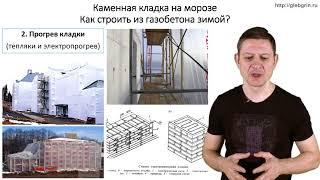 видео Подготовка стен из пеноблоков к зимовке