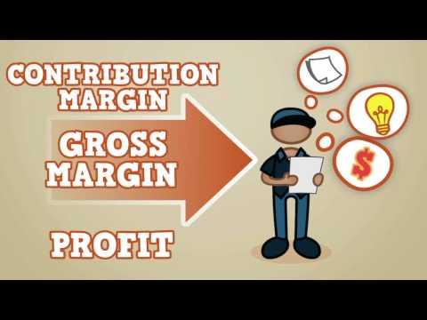 Understanding Production Costs & Returns