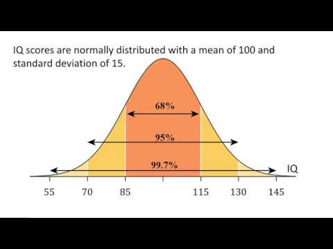 2 2 7 - The Empirical Rule | STAT 200