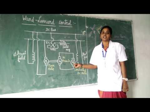 MAM SCHOOL OF ENGINEERING trichy, WARD-LEONARD CONTROL