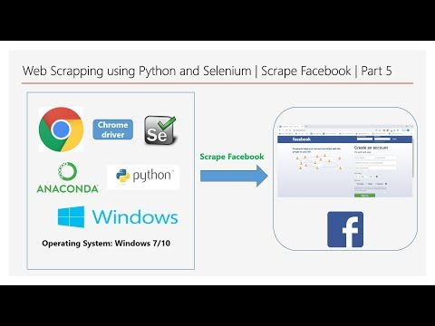 Web Scraping Using Python And Selenium   Scrape Facebook   Part 5   DM   DataMaking