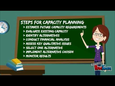 Chapter 5: Strategic Capacity Planning for Product