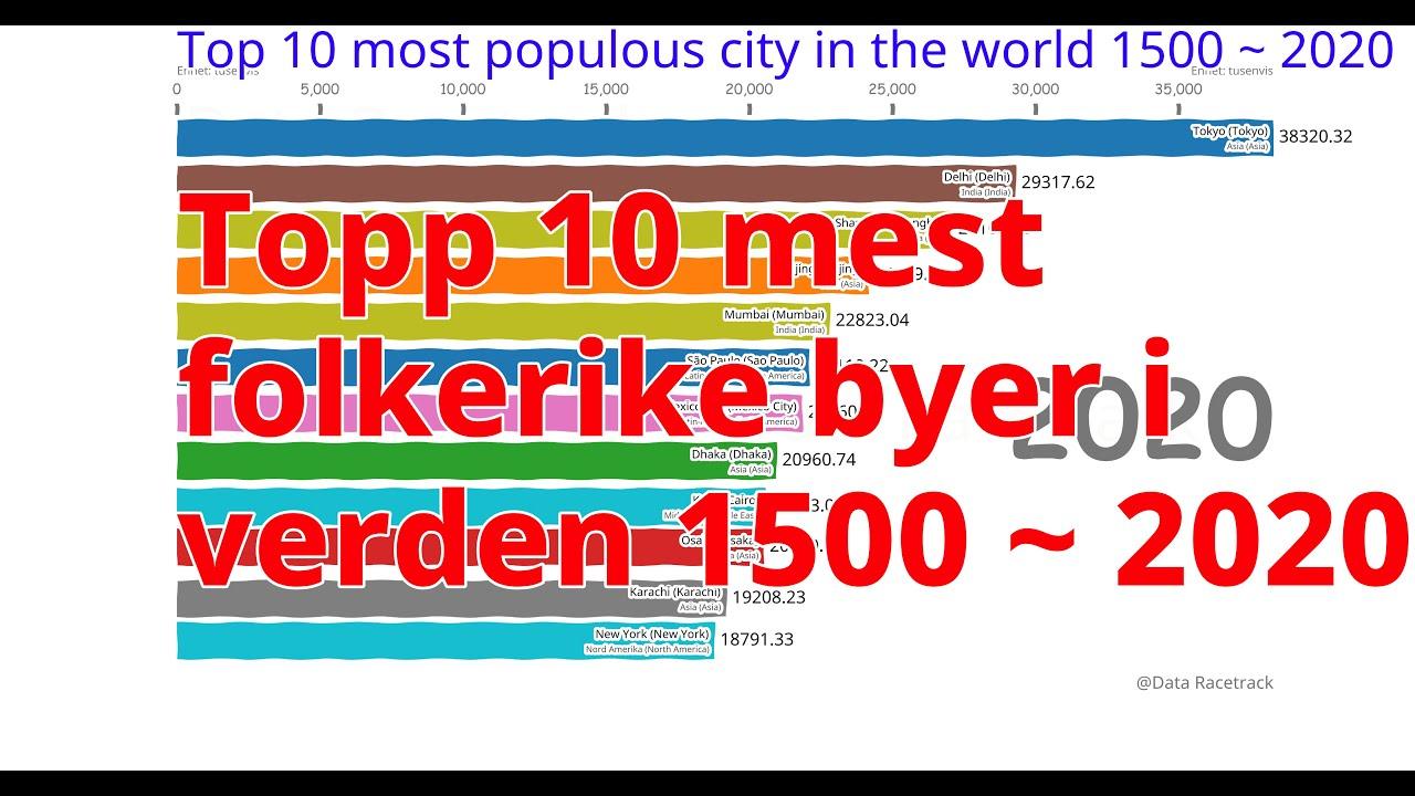 Topp 10 mest folkerike byer i verden 1500 ~ 2020