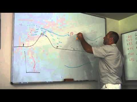 Wave Flying Lecture