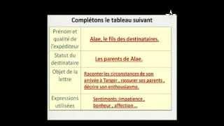 Français : La correspondance personnelle