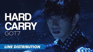 GOT7 - Hard Carry (Line Distribution) MP3