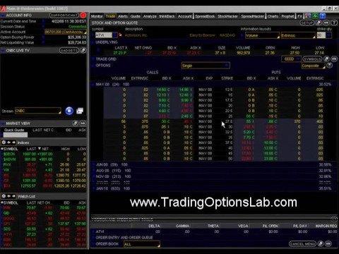 Ir options trading