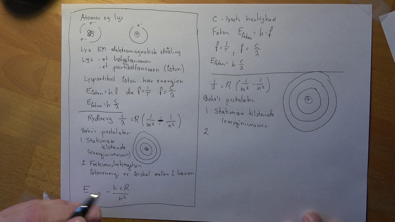 Atomer og lys, fysik C og B.