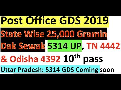 India Post Office GDS Recruitment 2019 State Wise 25,000 Gramin Dak Sevak