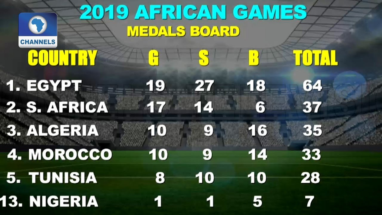 Nigeria At 13th Position As Egypt Tops 2019 African Games Medals ...