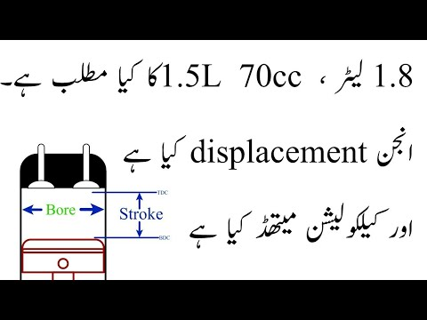 Engine displacement || Urdu ||