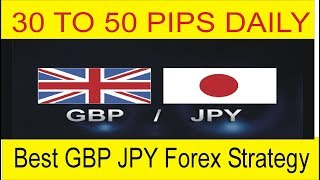 GBP JPY 30 TO 50 Pips per day Forex Simple Strategy That's Always work In Urdu & Hindi By Tani Forex