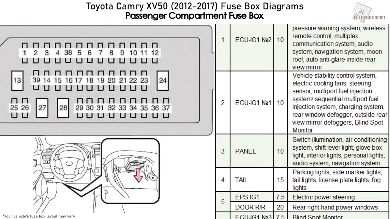 2012 Camry Fuse Diagram Wiring Diagram Resource Resource Led Illumina It