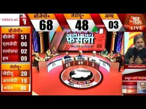 Bihar Elections 2015: Voting Continues #BiharResults