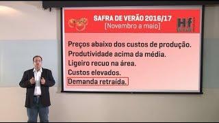 HF Brasil Palestra: O que será da tomaticultura em 2018?