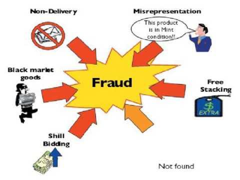 Nishkul Tech Support Scam Alert Service - Internet Auction Fraud