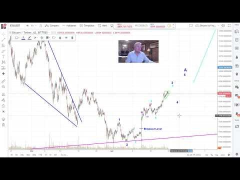 Bitcoin Technical Analysis 4 22 18