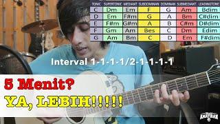 Wajib!! !Cara Mudah Mencari Chord Sebuah Lagu Untuk Gitaris Pemula Tanpa Lihat Tutorial Atau Google