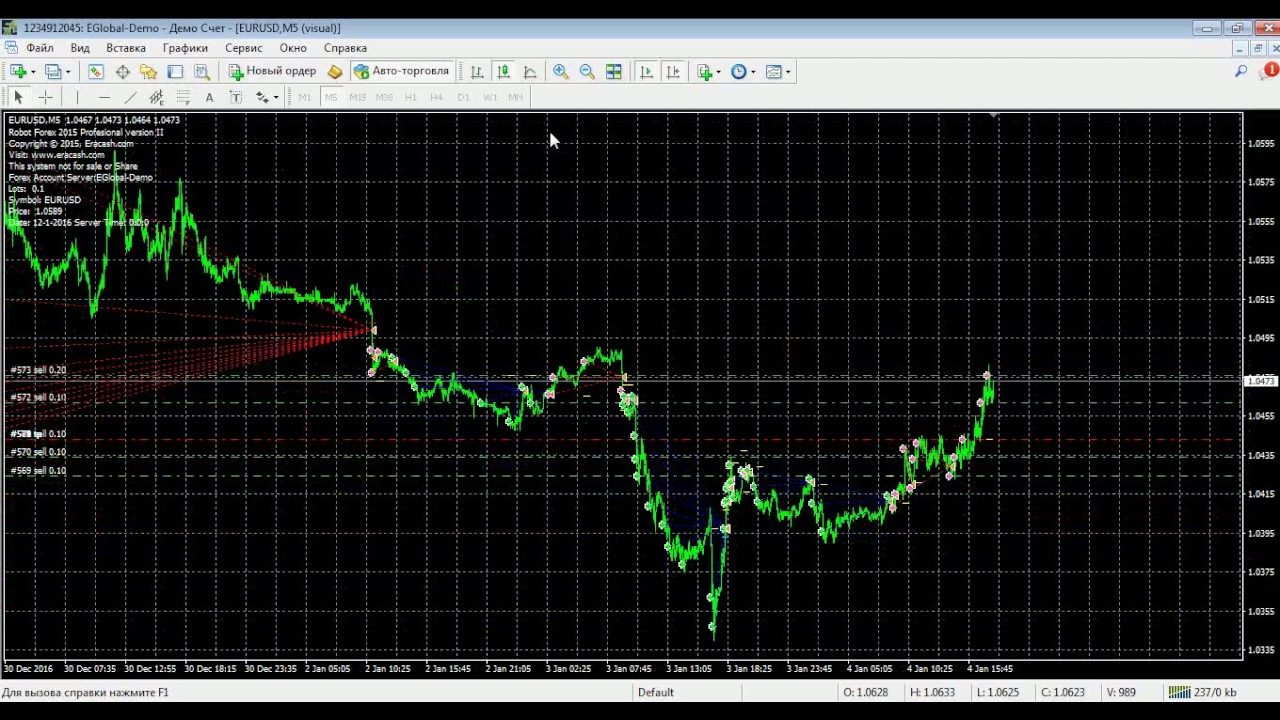 Forex robot 2015 profesional real watch me to trade binary options