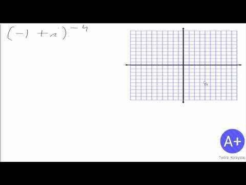 [A+] Wzór De Moivre'a