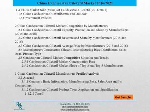 China Candesartan Cilexetil Market Analysis and Forecasts New Research Report