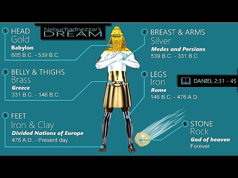 Daniel 2 Bible study | Nebuchadnezzar's dream