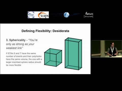 """ICAPS 2018: Amy Huang and Liam Lloyd on """"New Perspectives on Flexibility in Simple Temporal ..."""""""