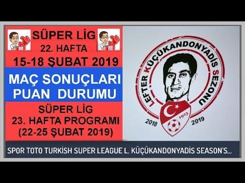 SÜPER LİG 22. HAFTA MAÇ SONUÇLARI–PUAN DURUMU, 23. HAFTA MAÇ PROGRAMI, Turkish Super League: Week 22