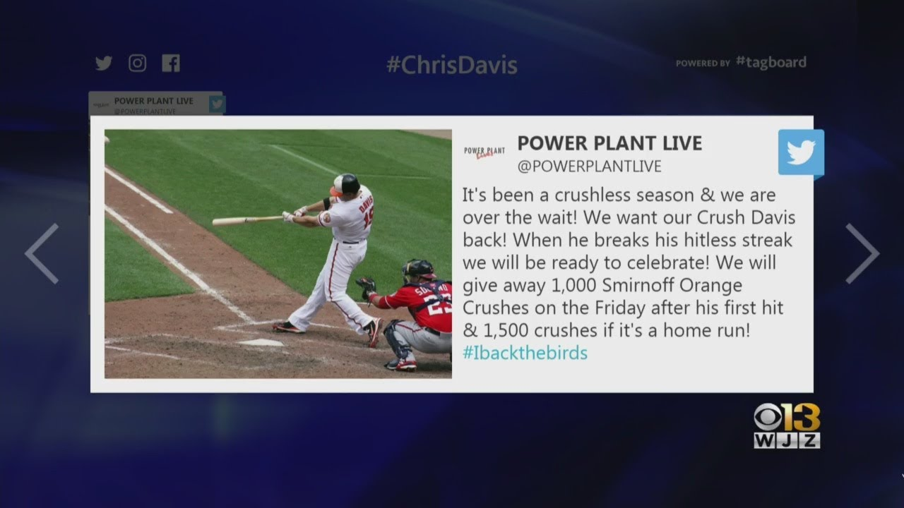 4f13a53d2 Power Plant Live! To Give Out Free Crushes When Chris Davis Breaks Hitless  Streak