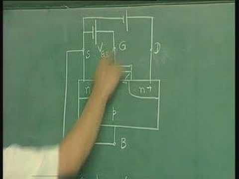 Lecture-38-MOS Field Effect Transistor