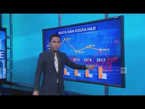 Analisa Naik Turun ONH Indonesia 5 Tahun Terakhir Mp3