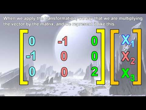 Linear Algebra - Matrix Transformations