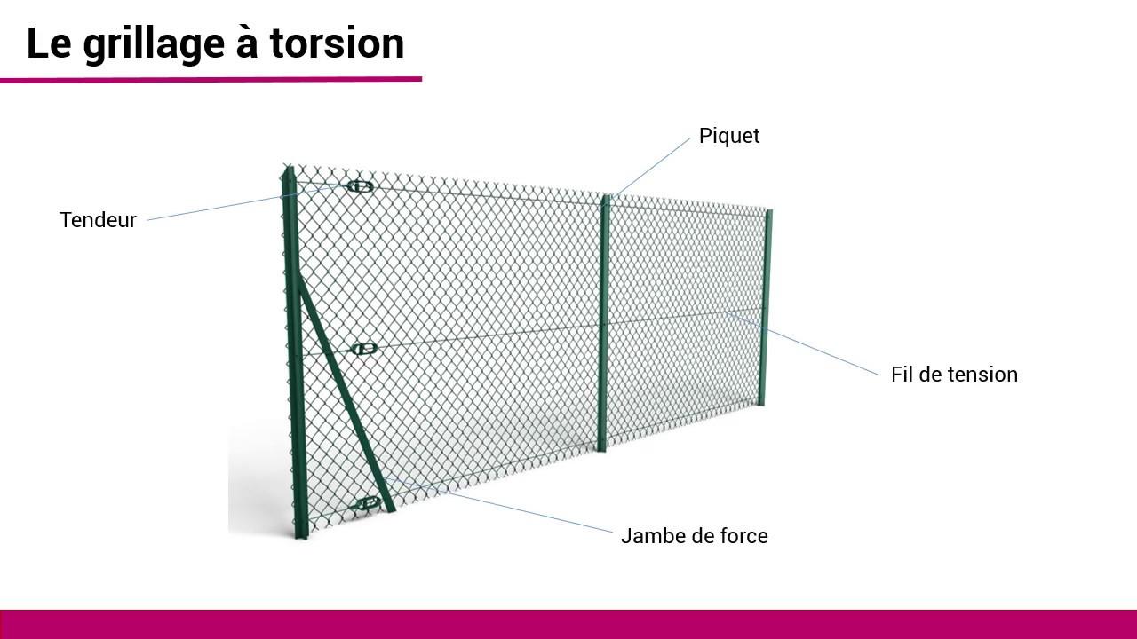 Grillage Jardin Hauteur 2M kit complet prêt à poser de 50 m de grillage simple torsion maille de 50 x  50 mm, hauteur 1m20