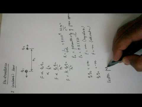 coulombs law  for class 12 board physics(physics problem desk)