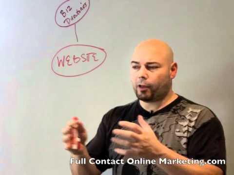 Online Marketing Strategies for Martial Arts Schools Pt. 1 - with Michael Parrella