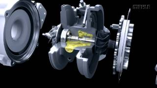 MAHLE Original Exhaust Gas Turbocharger Animation