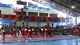 NORSU CTHM Cheerdance Wizards Team 2011