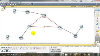 rip protocol configuration on packet tracer....shadi yousef