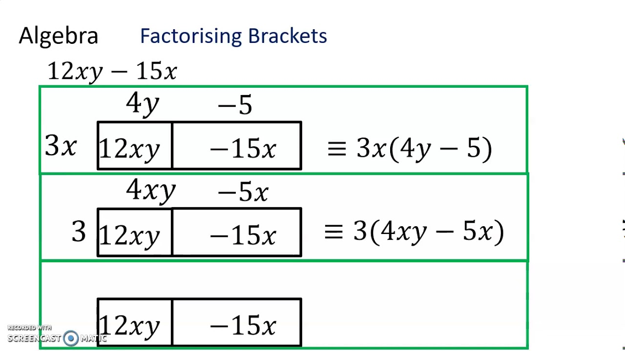 Factorising Linear Expressions Lesson 6   YouTube