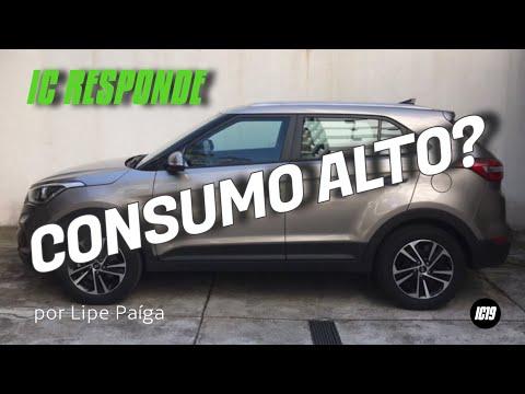 HYUNDAI CRETA COM MOTOR 1.5 TURBO? - IC RESPONDE
