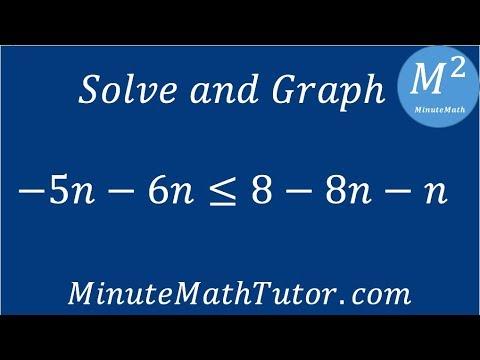 Solve And Graph -5n-6n≤8-8n-n