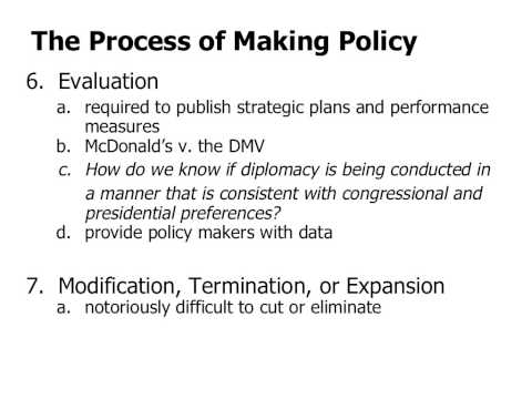 Unit 5 intro--Policy Making Process