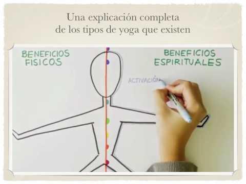 Hatha Yoga ¿Qué es y cómo nos beneficia la práctica?