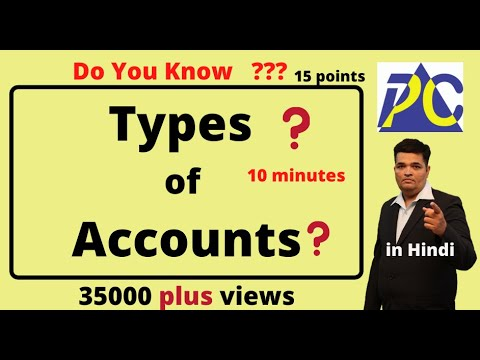 TYPES OF ACCOUNT  REAL, NOMINAL AND PERSONAL.