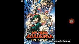 What do you think about this Anime movie?