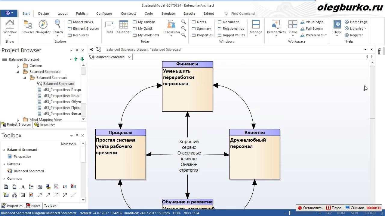 SPARX Enterprise Architect 13 Example