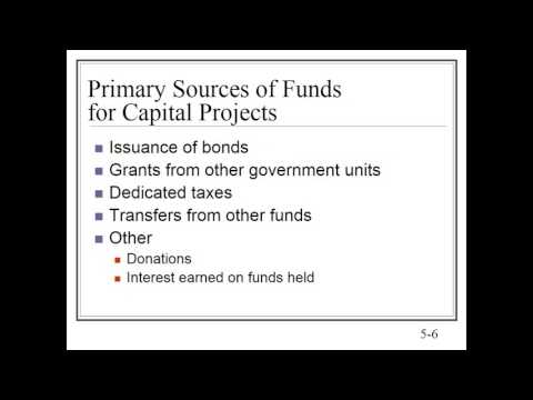 Capital Project Funds