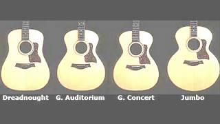 Dạy đàn guitar ở biên hòa,guitar giá rẻ biên hòa