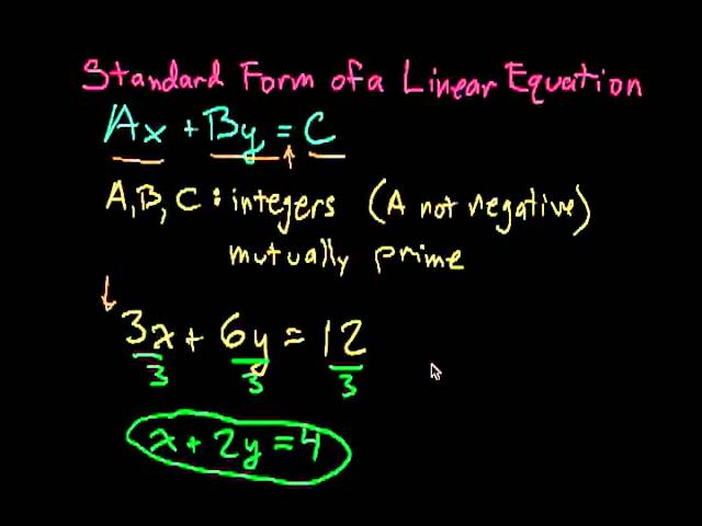 Standard Form Of Linear Equations Lessons Tes Teach