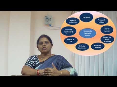 WOMAN STUDIES Prof. SAI SUJATHA